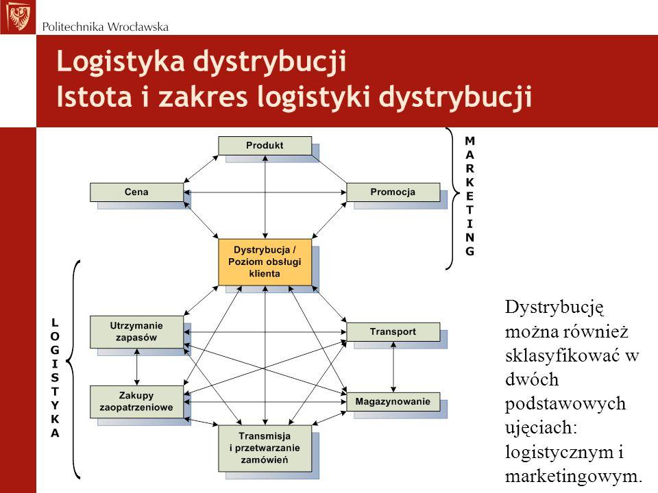 Logistyka dystrybucji Istota i zakres logistyki dystrybucji Dystrybucję można również sklasyfikować w dwóch podstawowych ujęciach: logistycznym i marketingowym.
