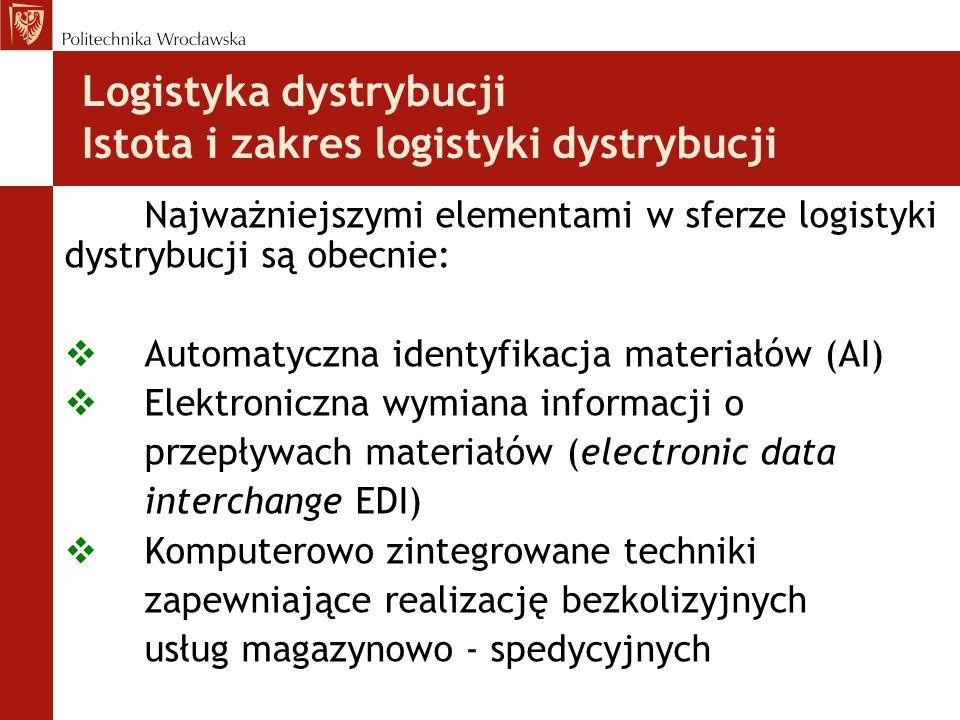 Logistyka dystrybucji Istota i zakres logistyki dystrybucji Najważniejszymi elementami w sferze logistyki dystrybucji są obecnie:  Automatyczna identyfikacja materiałów (AI)  Elektroniczna wymiana informacji o przepływach materiałów (electronic data interchange EDI)  Komputerowo zintegrowane techniki zapewniające realizację bezkolizyjnych usług magazynowo - spedycyjnych