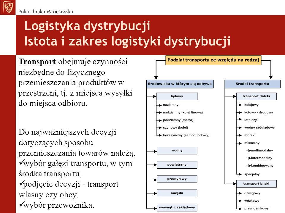 Logistyka dystrybucji Istota i zakres logistyki dystrybucji Transport obejmuje czynności niezbędne do fizycznego przemieszczania produktów w przestrzeni, tj.