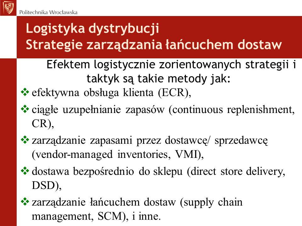 Logistyka dystrybucji Strategie zarządzania łańcuchem dostaw Efektem logistycznie zorientowanych strategii i taktyk są takie metody jak:  efektywna obsługa klienta (ECR),  ciągłe uzupełnianie zapasów (continuous replenishment, CR),  zarządzanie zapasami przez dostawcę/ sprzedawcę (vendor-managed inventories, VMI),  dostawa bezpośrednio do sklepu (direct store delivery, DSD),  zarządzanie łańcuchem dostaw (supply chain management, SCM), i inne.