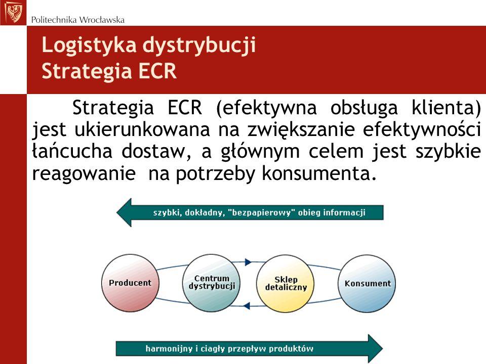 Strategia ECR (efektywna obsługa klienta) jest ukierunkowana na zwiększanie efektywności łańcucha dostaw, a głównym celem jest szybkie reagowanie na potrzeby konsumenta.