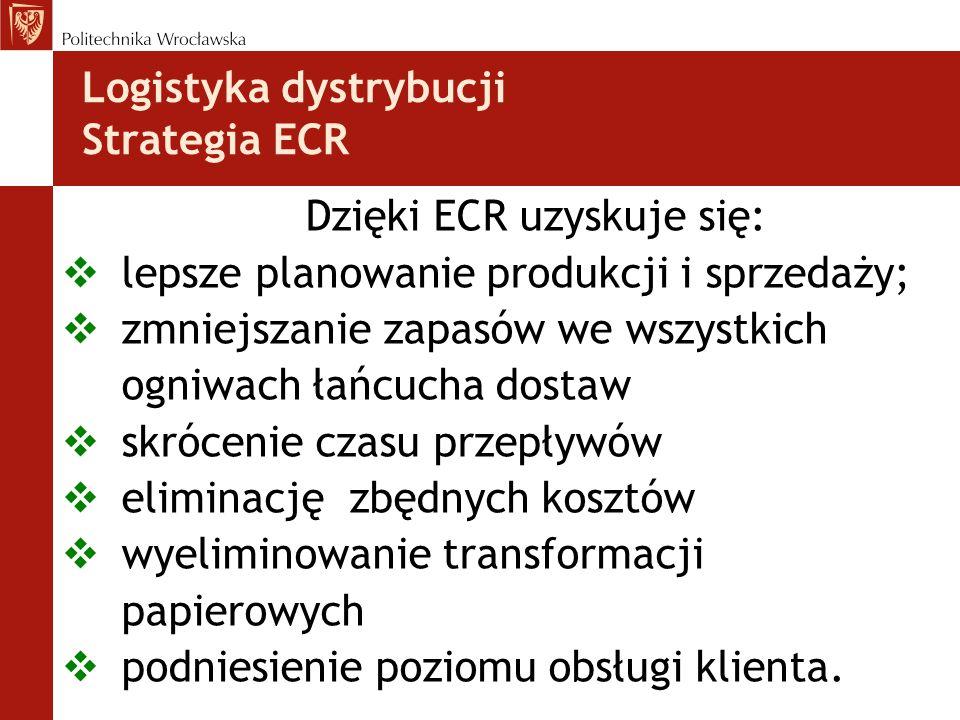 Logistyka dystrybucji Strategia ECR Dzięki ECR uzyskuje się:  lepsze planowanie produkcji i sprzedaży;  zmniejszanie zapasów we wszystkich ogniwach łańcucha dostaw  skrócenie czasu przepływów  eliminację zbędnych kosztów  wyeliminowanie transformacji papierowych  podniesienie poziomu obsługi klienta.