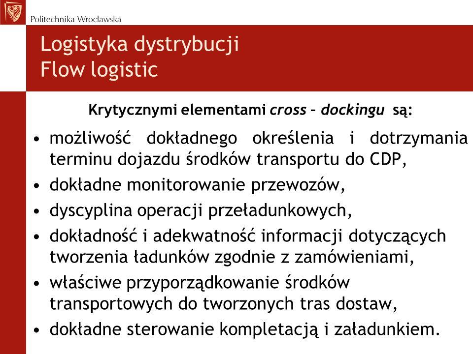 Krytycznymi elementami cross – dockingu są: możliwość dokładnego określenia i dotrzymania terminu dojazdu środków transportu do CDP, dokładne monitorowanie przewozów, dyscyplina operacji przeładunkowych, dokładność i adekwatność informacji dotyczących tworzenia ładunków zgodnie z zamówieniami, właściwe przyporządkowanie środków transportowych do tworzonych tras dostaw, dokładne sterowanie kompletacją i załadunkiem.