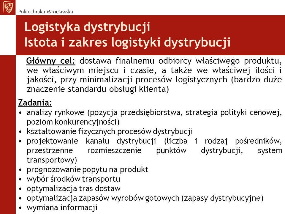 Logistyka dystrybucji Istota i zakres logistyki dystrybucji Składowanie stanowi ważną pozycję w całym pakiecie usług dystrybucyjnych.