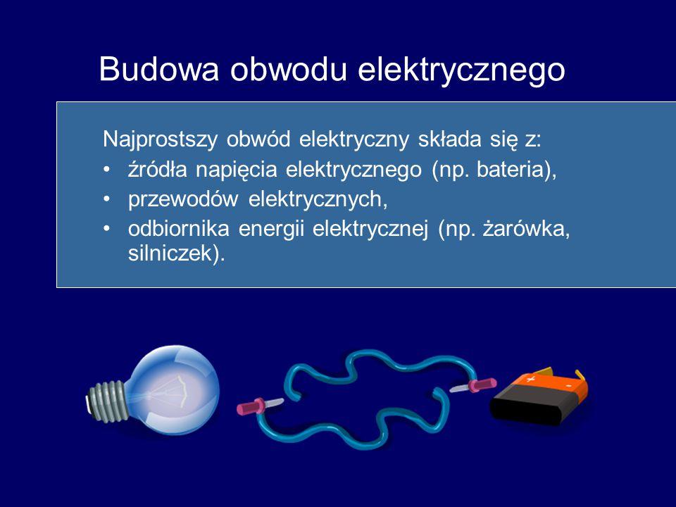 Budowa obwodu elektrycznego Najprostszy obwód elektryczny składa się z: źródła napięcia elektrycznego (np. bateria), przewodów elektrycznych, odbiorni