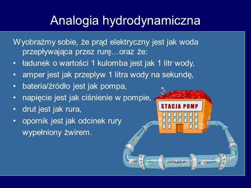 Analogia hydrodynamiczna Wyobraźmy sobie, że prąd elektryczny jest jak woda przepływająca przez rurę…oraz że: ładunek o wartości 1 kulomba jest jak 1