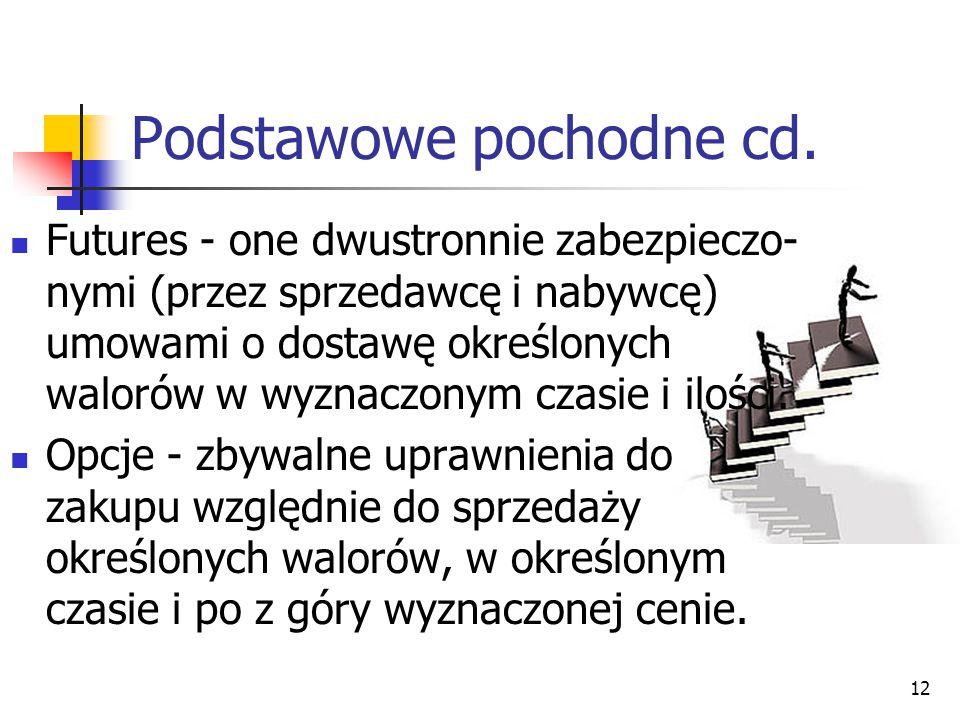 12 Podstawowe pochodne cd. Futures - one dwustronnie zabezpieczo- nymi (przez sprzedawcę i nabywcę) umowami o dostawę określonych walorów w wyznaczony