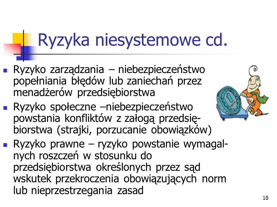 18 Ryzyka niesystemowe cd. Ryzyko zarządzania – niebezpieczeństwo popełniania błędów lub zaniechań przez menadżerów przedsiębiorstwa Ryzyko społeczne