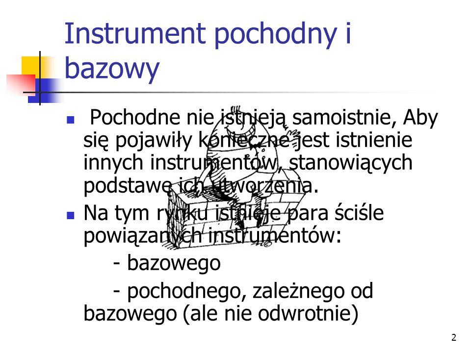 2 Instrument pochodny i bazowy Pochodne nie istnieją samoistnie, Aby się pojawiły konieczne jest istnienie innych instrumentów, stanowiących podstawę