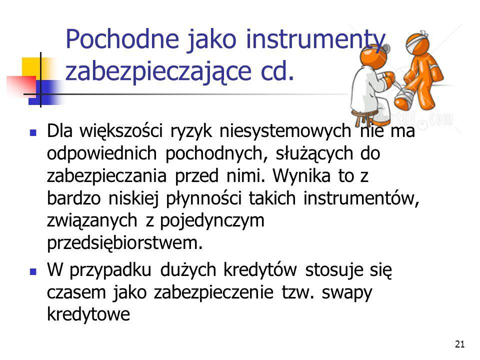 21 Pochodne jako instrumenty zabezpieczające cd. Dla większości ryzyk niesystemowych nie ma odpowiednich pochodnych, służących do zabezpieczania przed