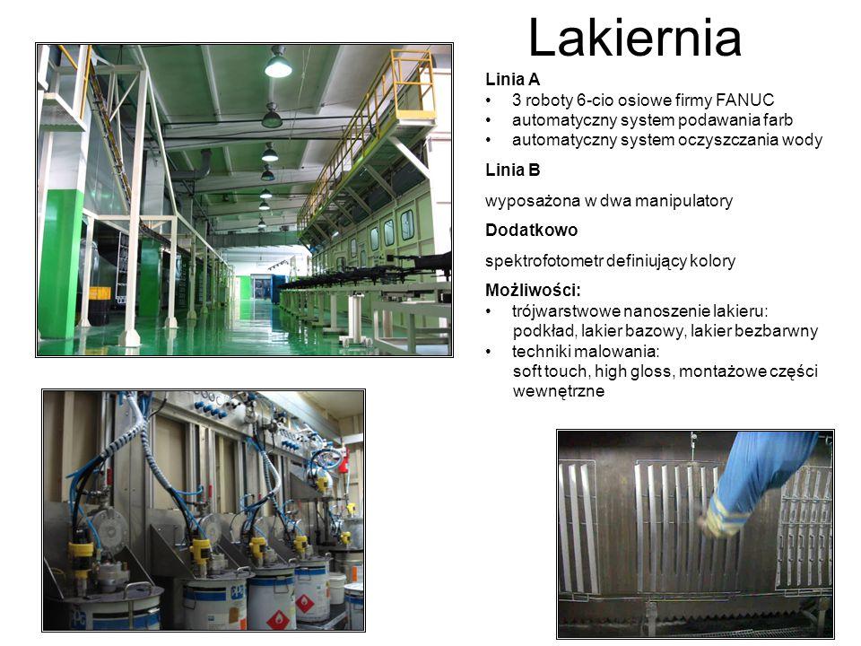 Linia A 3 roboty 6-cio osiowe firmy FANUC automatyczny system podawania farb automatyczny system oczyszczania wody Linia B wyposażona w dwa manipulato