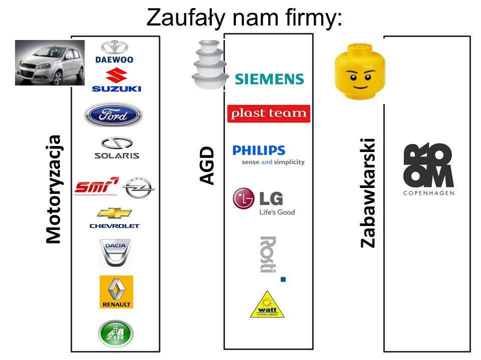 Zaufały nam firmy: MotoryzacjaAGDZabawkarski