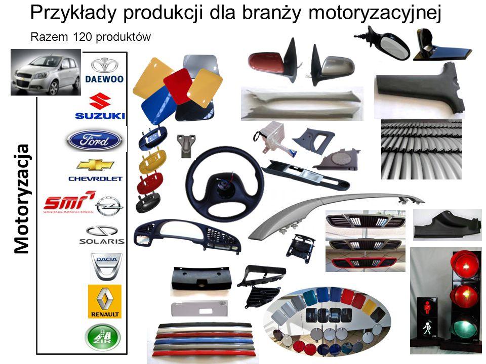 Motoryzacja Przykłady produkcji dla branży motoryzacyjnej Razem 120 produktów