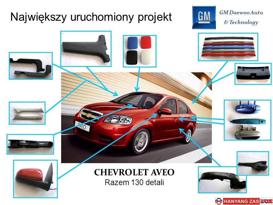 Projekty motoryzacyjne uruchomione w 2011/2012 Opel Astra 4 (3 HB & Cabrio) Wspornik lusterka Wtrysk i lakierowanie