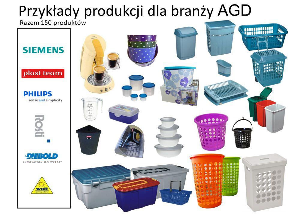 Przykłady produkcji dla branży AGD Razem 150 produktów