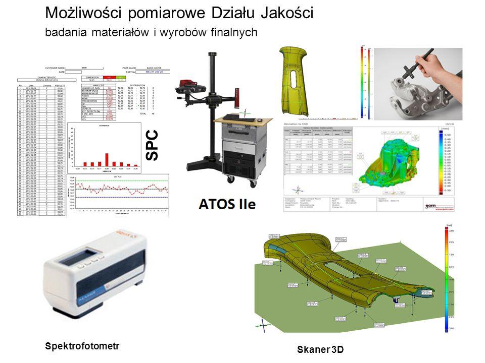 SPC Możliwości pomiarowe Działu Jakości badania materiałów i wyrobów finalnych Spektrofotometr Skaner 3D