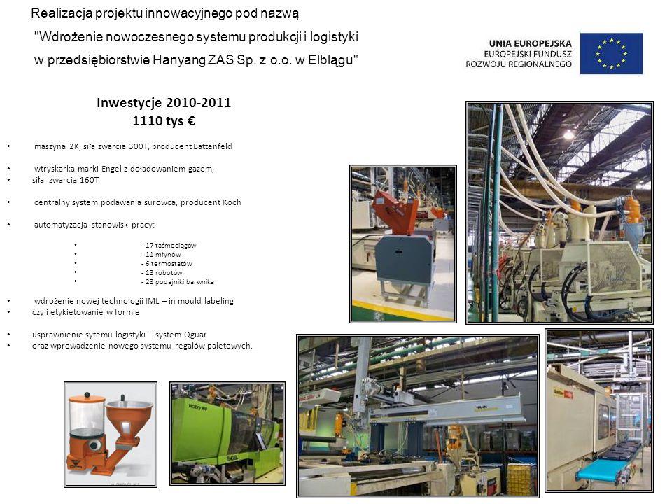 Inwestycje 2010-2011 1110 tys € maszyna 2K, siła zwarcia 300T, producent Battenfeld wtryskarka marki Engel z doładowaniem gazem, siła zwarcia 160T cen