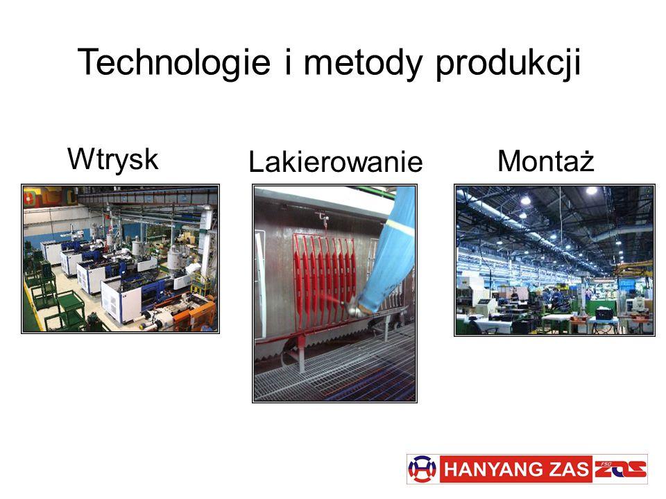 Główne Technologie Produkcji 48 maszyn wtryskowych od 75t – 1300t technologia wtrysku 2K technologia IML technologia wtrysku z wypełnieniem gazem technologia szybkiego wtrysku z doładowaniem zautomatyzowane stanowiska wyposażone w roboty, taśmociągi, podajniki barwnika centralny system podawania surowca średnia miesięczna ilość przetwarzanego tworzywa około 300 ton PP maksymalna waga wtrysku 5,5 kg automatyczna linia lakiernicza malowanie 3 warstwowe wyposażenie linii trzy 6-cio osiowe roboty Fanuc automatyczny system podawania farby półautomatyczna linia malowanie 2 warstwowe wyposażenie w 2 półautomaty tamponowanie zautomatyzowane stanowiska montażowe wyposażone w następujące maszyny: zgrzewarka ultrasonic zgrzewarka wibracyjna Branson zgrzewarka gorącą płytą prasy montażowe zgrzewanie opornościowe Technologia wtryskuTechnologia lakierowaniaTechnologia montażu