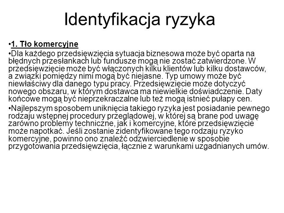 Identyfikacja ryzyka 1.