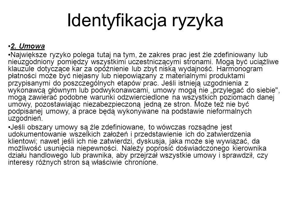Identyfikacja ryzyka 2.