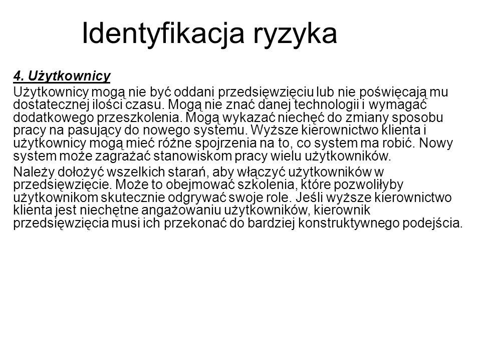 Identyfikacja ryzyka 4.