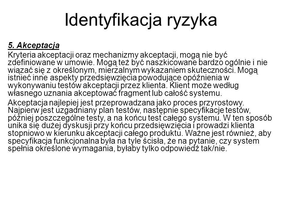 Identyfikacja ryzyka 5.
