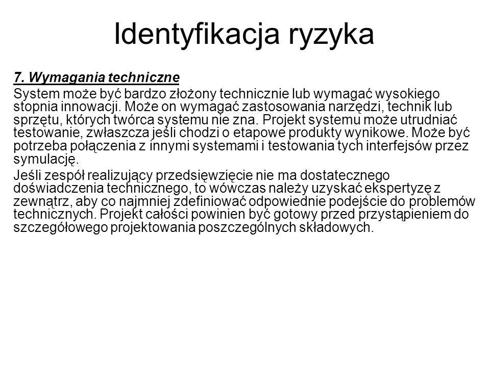 Identyfikacja ryzyka 7.