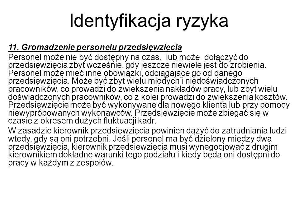 Identyfikacja ryzyka 11.