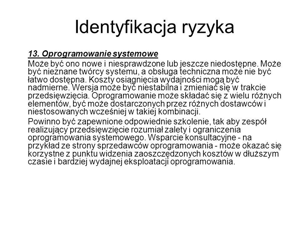 Identyfikacja ryzyka 13.