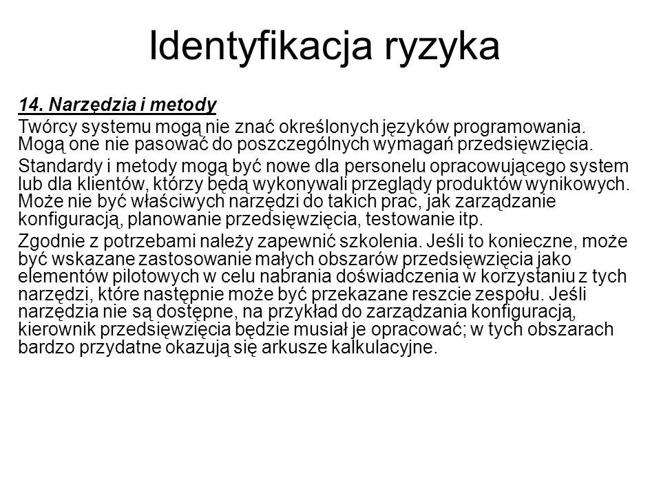 Identyfikacja ryzyka 14.