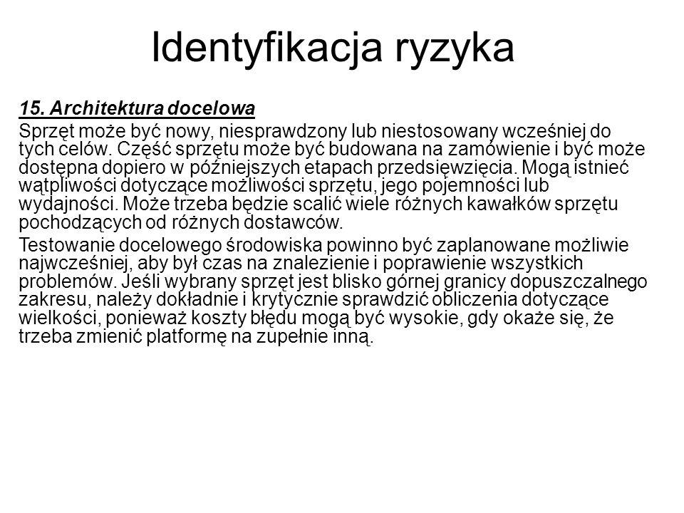 Identyfikacja ryzyka 15.