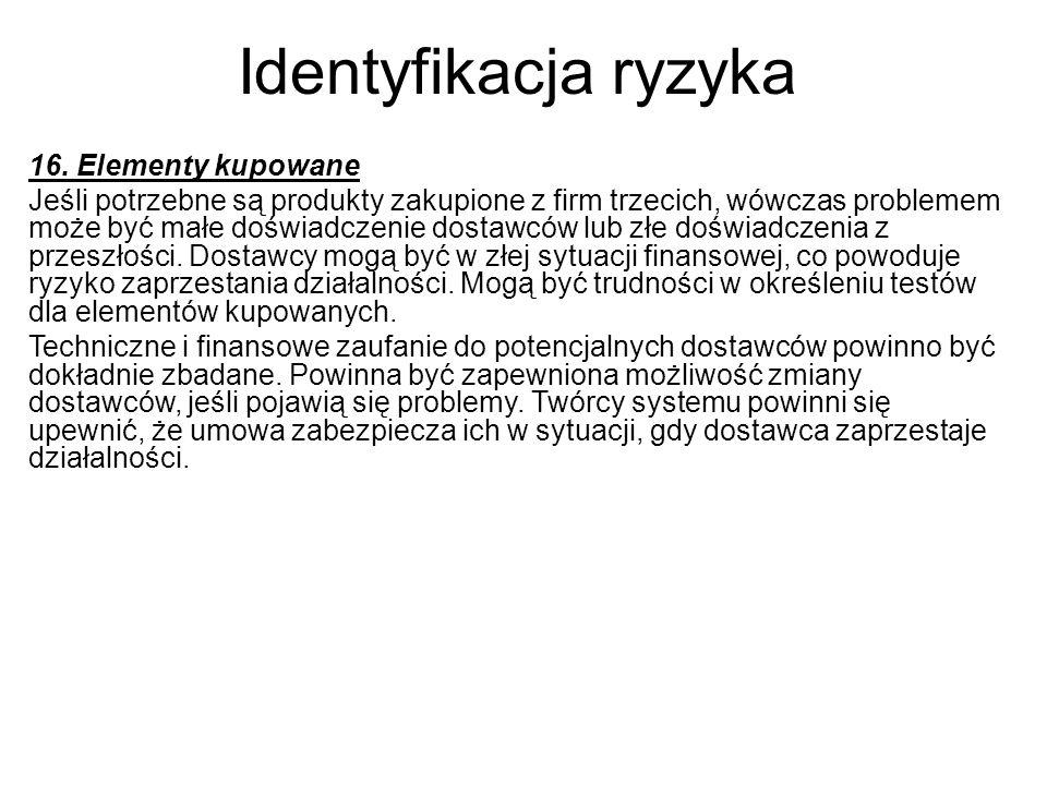 Identyfikacja ryzyka 16.