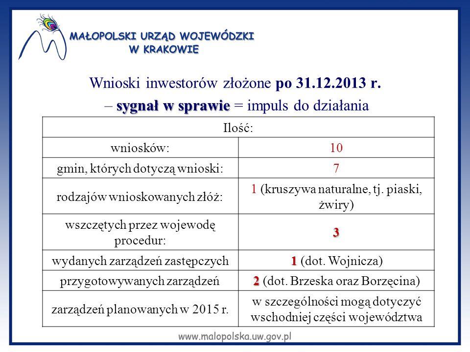 Wnioski inwestorów złożone po 31.12.2013 r. sygnał w sprawie – sygnał w sprawie = impuls do działania Ilość: wniosków:10 gmin, których dotyczą wnioski