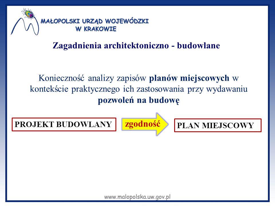 Konieczność analizy zapisów planów miejscowych w kontekście praktycznego ich zastosowania przy wydawaniu pozwoleń na budowę PROJEKT BUDOWLANY PLAN MIE