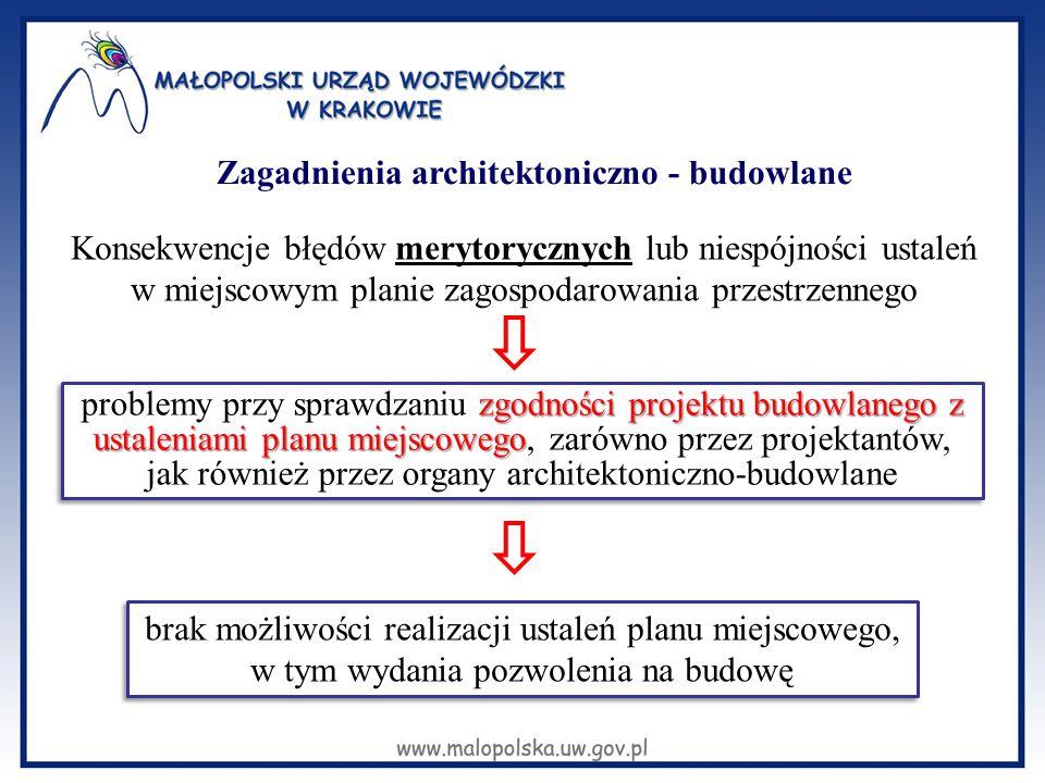 brak możliwości realizacji ustaleń planu miejscowego, w tym wydania pozwolenia na budowę zgodności projektu budowlanego z ustaleniami planu miejscoweg