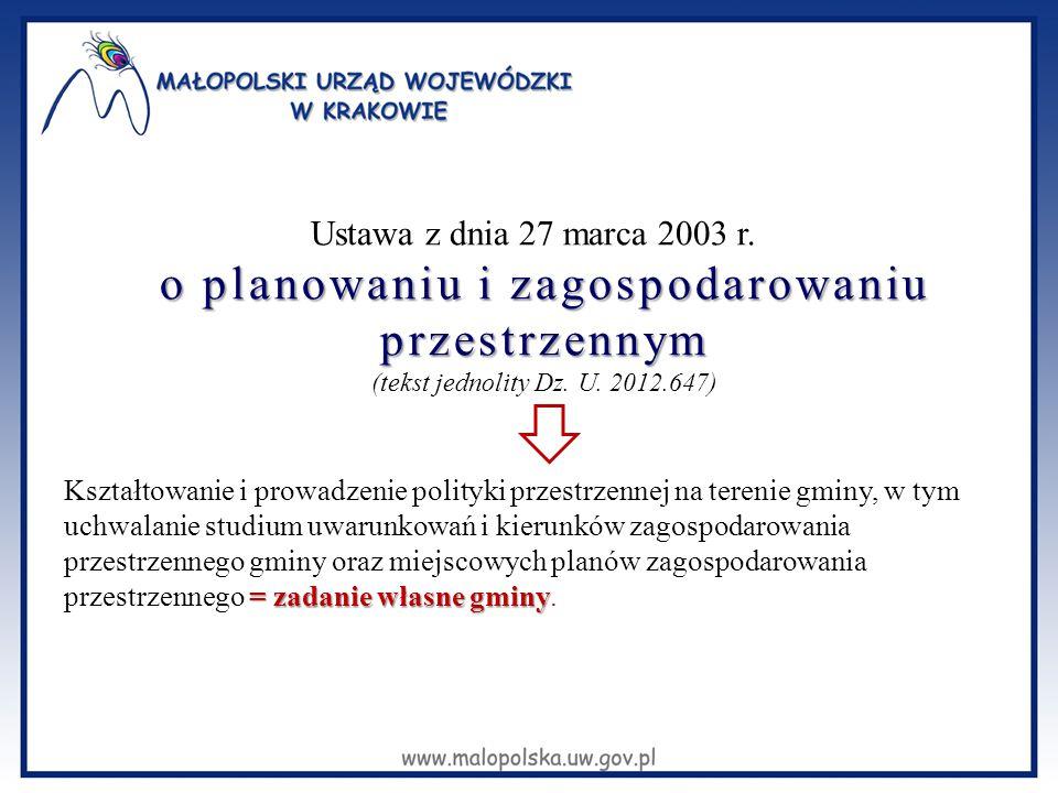 Ustawa z dnia 27 marca 2003 r. o planowaniu i zagospodarowaniu przestrzennym (tekst jednolity Dz. U. 2012.647) = zadanie własne gminy Kształtowanie i