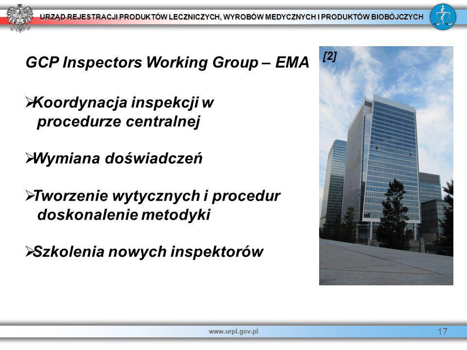 URZĄD REJESTRACJI PRODUKTÓW LECZNICZYCH, WYROBÓW MEDYCZNYCH I PRODUKTÓW BIOBÓJCZYCH www.urpl.gov.pl 17  Koordynacja inspekcji w procedurze centralnej