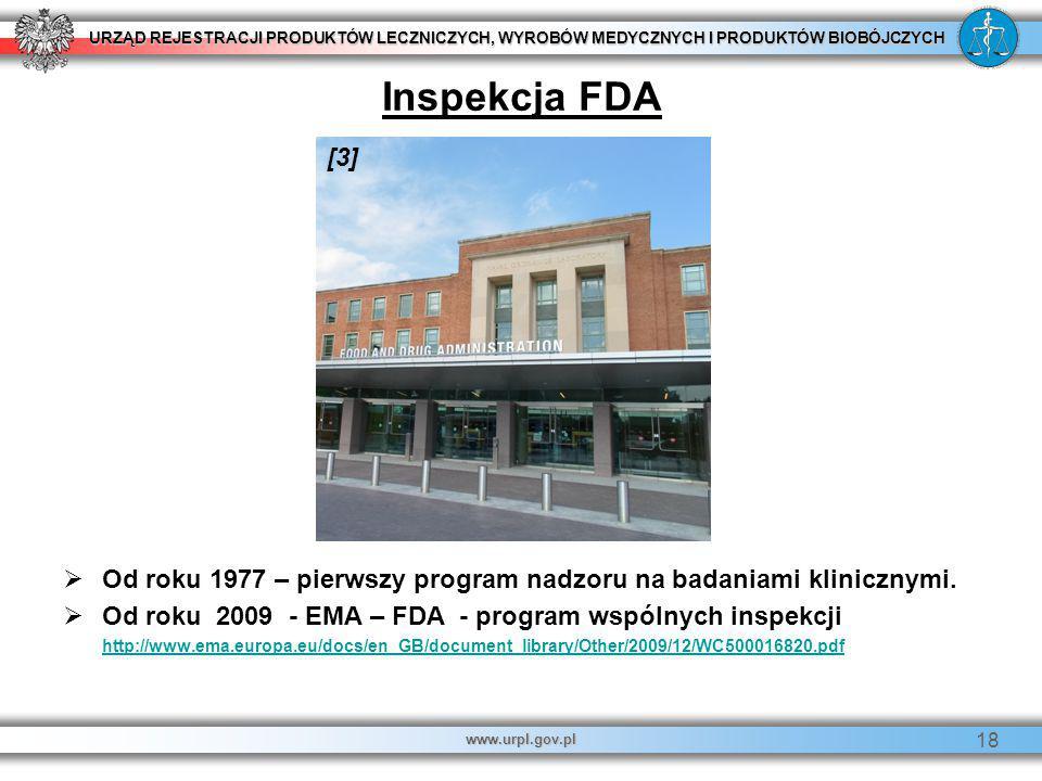 URZĄD REJESTRACJI PRODUKTÓW LECZNICZYCH, WYROBÓW MEDYCZNYCH I PRODUKTÓW BIOBÓJCZYCH www.urpl.gov.pl 18 Inspekcja FDA   Od roku 1977 – pierwszy progr
