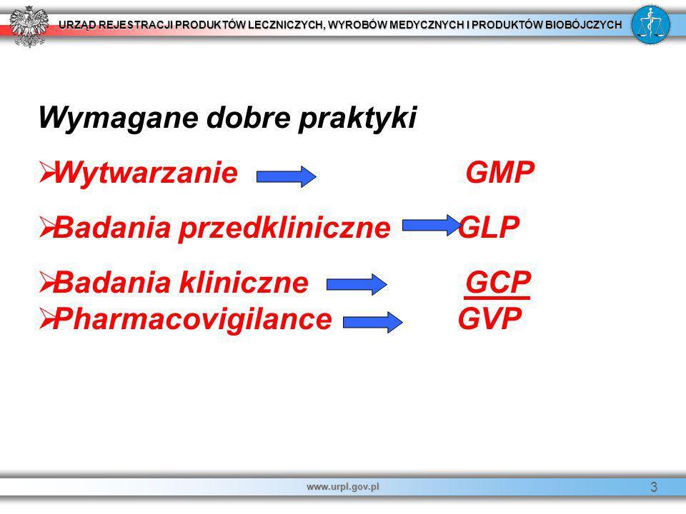 URZĄD REJESTRACJI PRODUKTÓW LECZNICZYCH, WYROBÓW MEDYCZNYCH I PRODUKTÓW BIOBÓJCZYCH www.urpl.gov.pl 3 Wymagane dobre praktyki  Wytwarzanie GMP  Bada