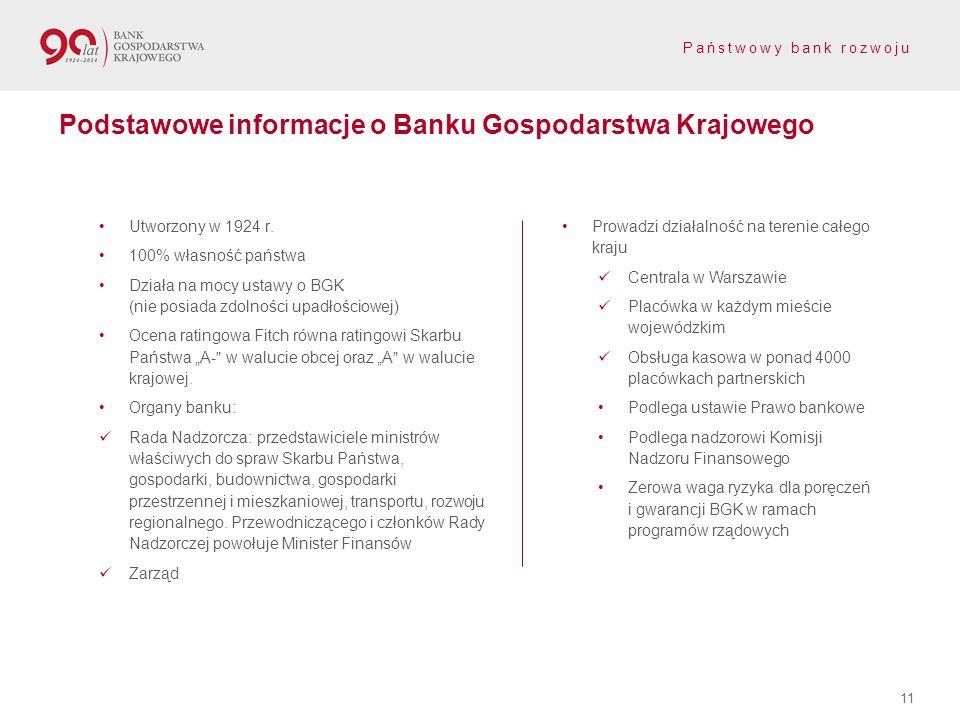 Państwowy bank rozwoju Utworzony w 1924 r. 100% własność państwa Działa na mocy ustawy o BGK (nie posiada zdolności upadłościowej) Ocena ratingowa Fit