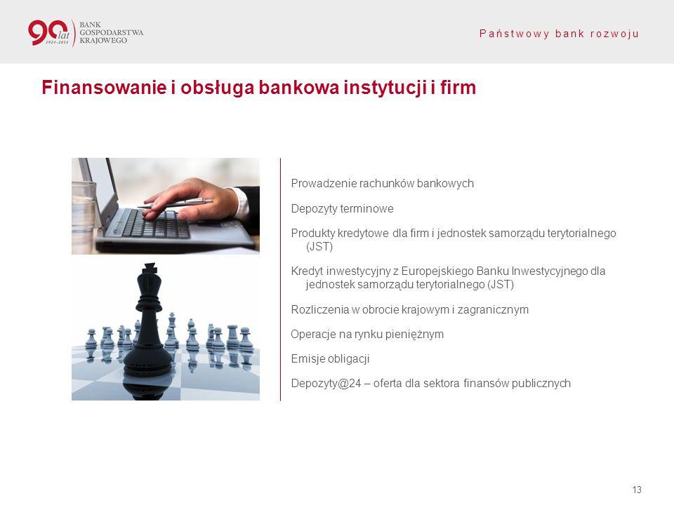 Państwowy bank rozwoju Finansowanie i obsługa bankowa instytucji i firm Prowadzenie rachunków bankowych Depozyty terminowe Produkty kredytowe dla firm