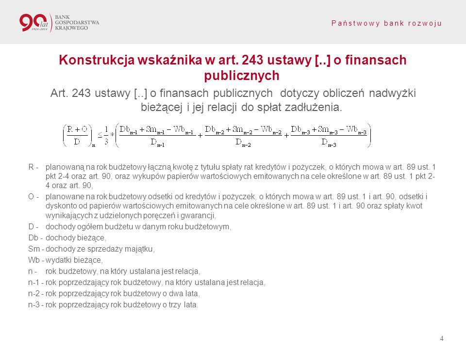 Państwowy bank rozwoju Konstrukcja wskaźnika w art. 243 ustawy [..] o finansach publicznych Art. 243 ustawy [..] o finansach publicznych dotyczy oblic