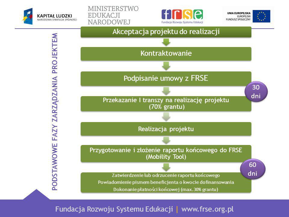 Fundacja Rozwoju Systemu Edukacji | www.frse.org.pl Akceptacja projektu do realizacji Kontraktowanie Podpisanie umowy z FRSE Przekazanie I transzy na realizację projektu (70% grantu) Realizacja projektu Przygotowanie i złożenie raportu końcowego do FRSE (Mobility Tool) Zatwierdzenie lub odrzucenie raportu końcowego Powiadomienie pismem beneficjenta o kwocie dofinansowania Dokonanie płatności końcowej (max.30% grantu) PODSTAWOWE FAZY ZARZĄDZANIA PROJEKTEM 30 dni 60 dni