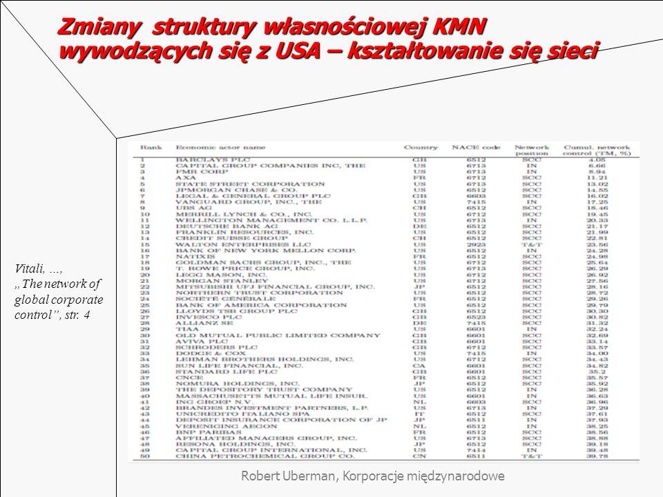 """Robert Uberman, Korporacje międzynarodowe Zmiany struktury własnościowej KMN wywodzących się z USA – kształtowanie się sieci Vitali, …, """"The network o"""