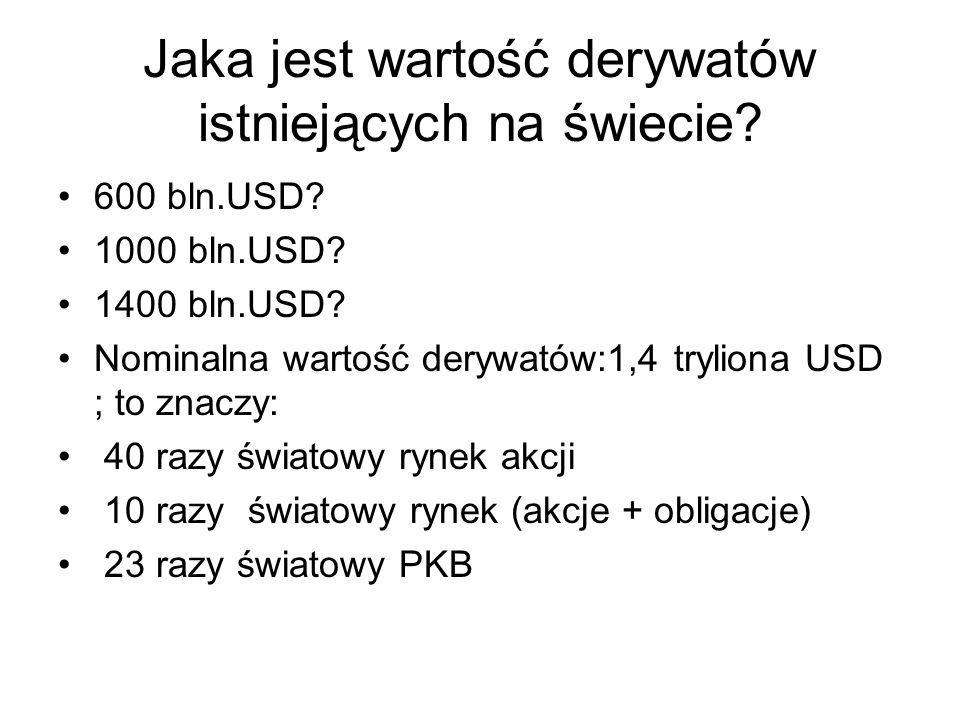 Jaka jest wartość derywatów istniejących na świecie? 600 bln.USD? 1000 bln.USD? 1400 bln.USD? Nominalna wartość derywatów:1,4 tryliona USD ; to znaczy