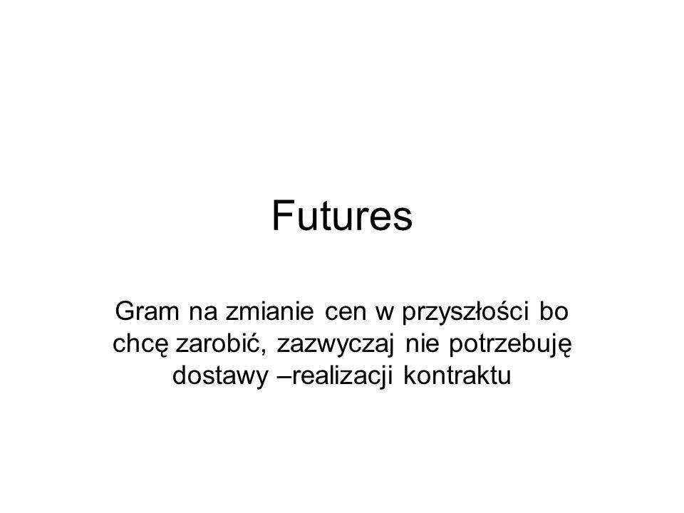 Futures Gram na zmianie cen w przyszłości bo chcę zarobić, zazwyczaj nie potrzebuję dostawy –realizacji kontraktu