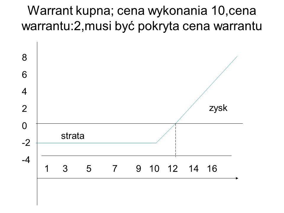 Warrant kupna; cena wykonania 10,cena warrantu:2,musi być pokryta cena warrantu 1 3 5 7 9 10 12 14 16 8 6 4 2 0 -2 -4 strata zysk