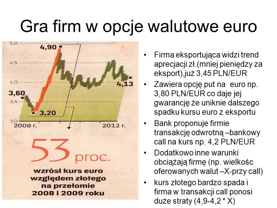 Gra firm w opcje walutowe euro Firma eksportująca widzi trend aprecjacji zł.(mniej pieniędzy za eksport),już 3,45 PLN/EUR Zawiera opcję put na euro np