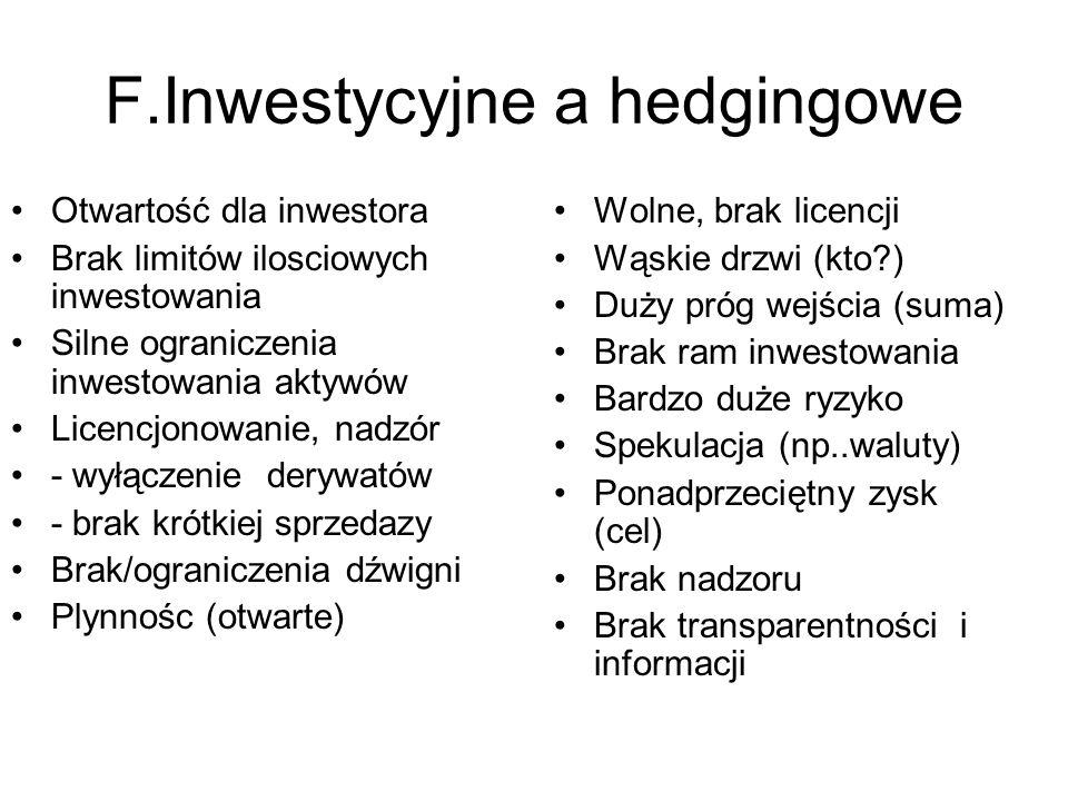 F.Inwestycyjne a hedgingowe Otwartość dla inwestora Brak limitów ilosciowych inwestowania Silne ograniczenia inwestowania aktywów Licencjonowanie, nad