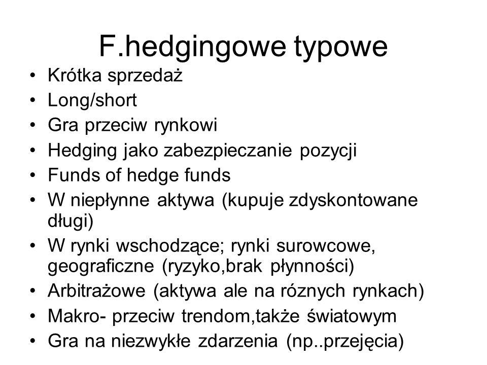 F.hedgingowe typowe Krótka sprzedaż Long/short Gra przeciw rynkowi Hedging jako zabezpieczanie pozycji Funds of hedge funds W niepłynne aktywa (kupuje